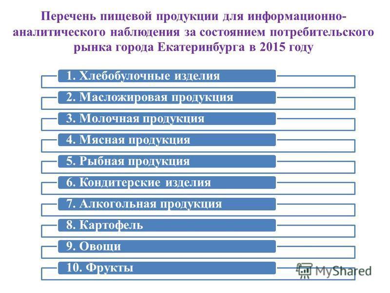 Перечень пищевой продукции для информационно- аналитического наблюдения за состоянием потребительского рынка города Екатеринбурга в 2015 году 1. Хлебобулочные изделия 2. Масложировая продукция 3. Молочная продукция 4. Мясная продукция 5. Рыбная проду