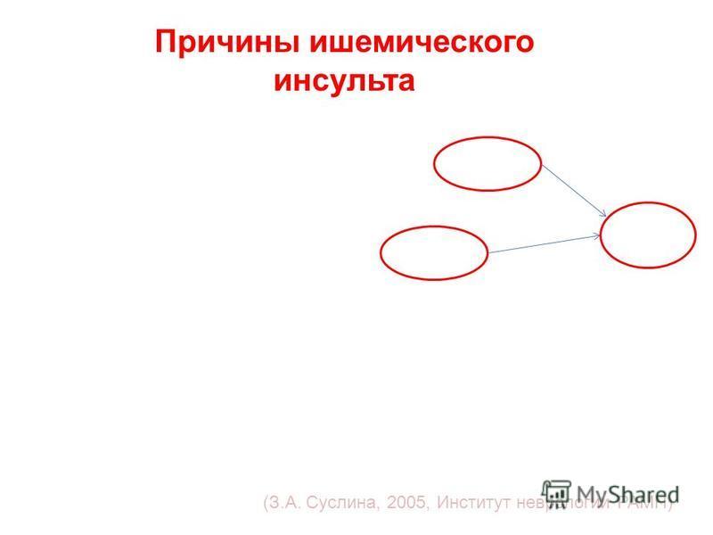 Сегодня в Узбекистане около 100000 инвалидов которые не могут обслуживать сами себя 150000 (Гафуров Б.Г., 2012)