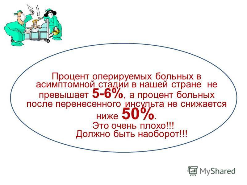 91% 100%