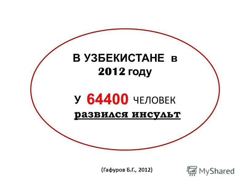 Частота инсультов (на 100000 населения) Инсульт - 150 случаев на 100000 населения в год или 380 на 100000 взрослого населения (Гафуров Б.Г., 2012) Инсульт составляет 2,7% от всех заболеваний сердечно-сосудистой системы