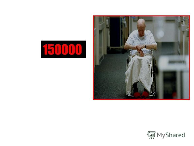 БОЛЬНИЧНАЯ ЛЕТАЛЬНОСТЬ СВЯЗАННАЯ С ИНСУЛЬТОМ СОСТАВЛЯЕТ Инвалидизация от мозгового инсульта регистрируется в случаях (Гафуров Б.Г., 2012) 17,4% 83,8%