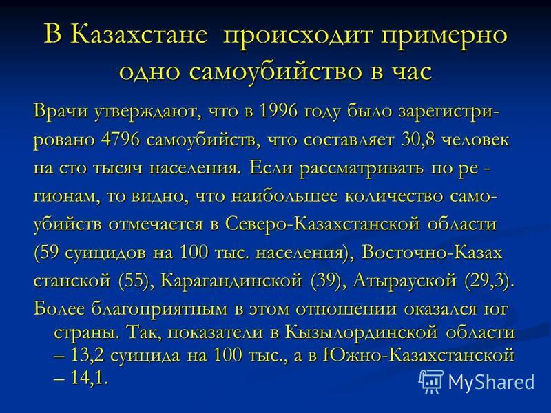 В Казахстане происходит примерно одно самоубийство в час Врачи утверждают, что в 1996 году было зарегистрировано 4796 самоубийств, что составляет 30,8 человек на сто тысяч населения. Если рассматривать по регионам, то видно, что наибольшее количество