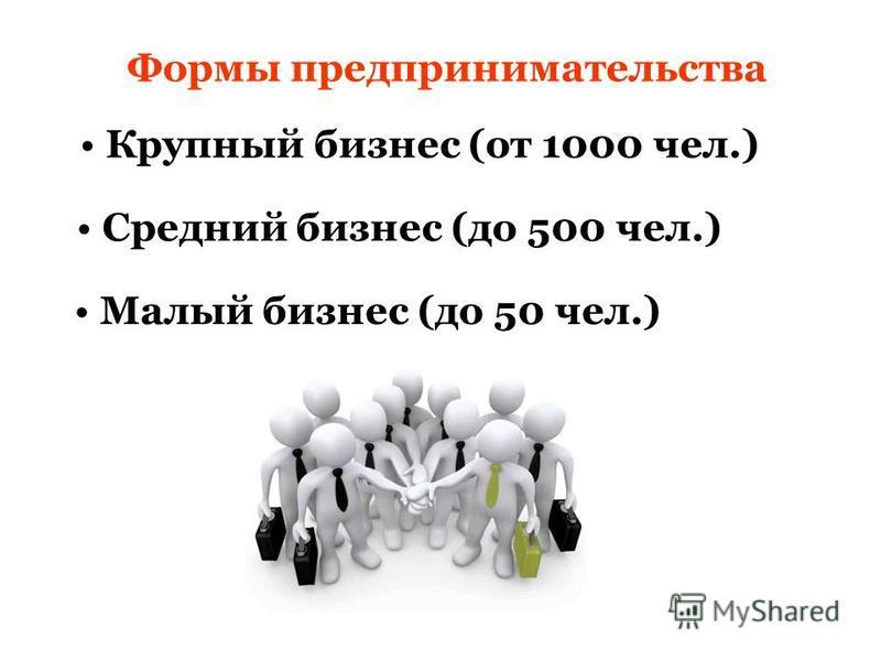 Формы предпринимательства Крупный бизнес (от 1000 чел.) Средний бизнес (до 500 чел.) Малый бизнес (до 50 чел.)
