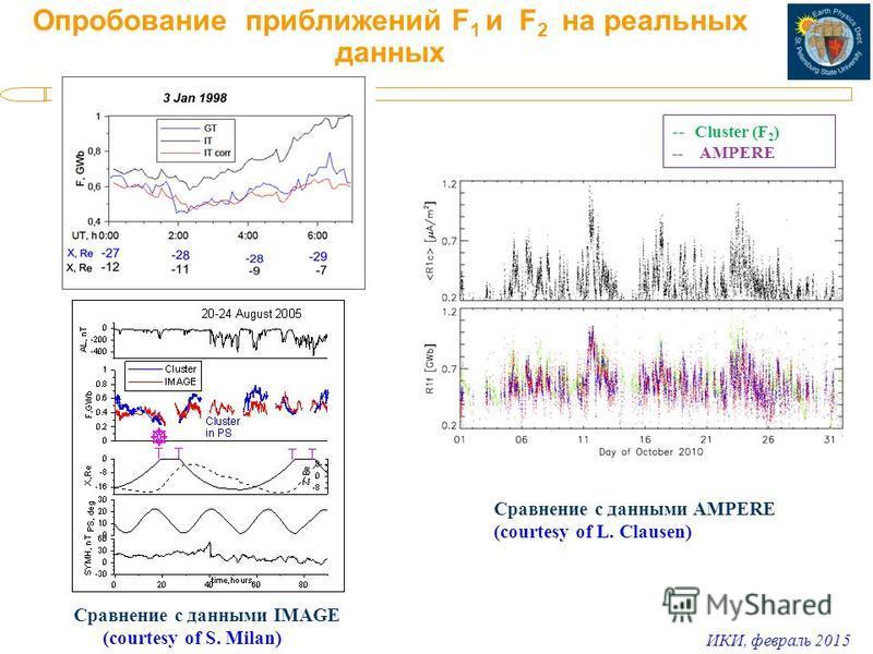 ИКИ, февраль 2015 Опробование приближений F 1 и F 2 на реальных данных Сравнение с данными AMPERE (courtesy of L. Clausen) Сравнение с данными IMAGE (courtesy of S. Milan) -- Cluster (F 2 ) -- AMPERE