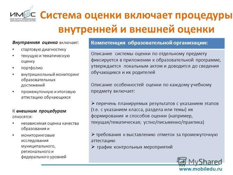 Система оценки включает процедуры внутренней и внешней оценки www.mobiledu.ru Внутренняя оценка включает: стартовую диагностику текущую и тематическую оценку портфолио внутришкольный мониторинг образовательных достижений промежуточную и итоговую атте