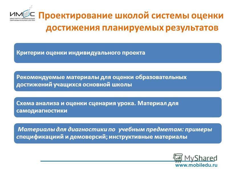 www.mobiledu.ru Критерии оценки индивидуального проекта Рекомендуемые материалы для оценки образовательных достижений учащихся основной школы Схема анализа и оценки сценария урока. Материал для самодиагностики Материалы для диагностики по учебным пре