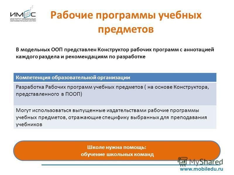 www.mobiledu.ru Рабочие программы учебных предметов В модельных ООП представлен Конструктор рабочих программ с аннотацией каждого раздела и рекомендациям по разработке Компетенция образовательной организации Разработка Рабочих программ учебных предме