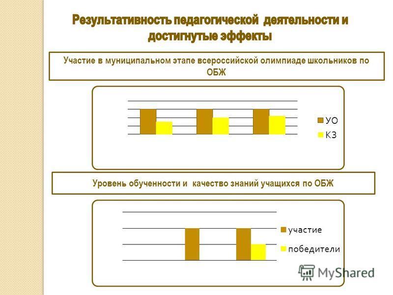 Уровень обученности и качество знаний учащихся по ОБЖ Участие в муниципальном этапе всероссийской олимпиаде школьников по ОБЖ