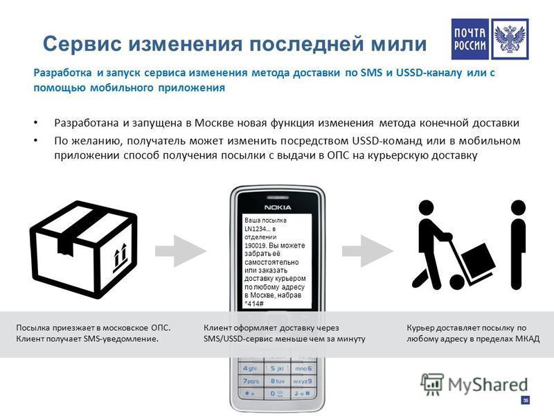36 Разработка и запуск сервиса изменения метода доставки по SMS и USSD-каналу или с помощью мобильного приложения Разработана и запущена в Москве новая функция изменения метода конечной доставки По желанию, получатель может изменить посредством USSD-