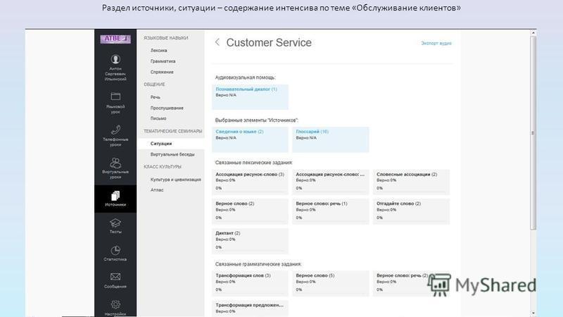 Раздел источники, ситуации – содержание интенсива по теме «Обслуживание клиентов»