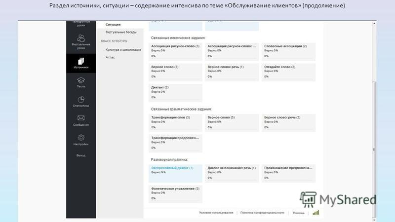 Раздел источники, ситуации – содержание интенсива по теме «Обслуживание клиентов» (продолжение)