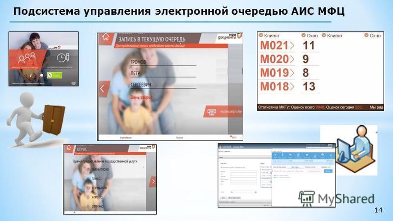 14 Подсистема управления электронной очередью АИС МФЦ