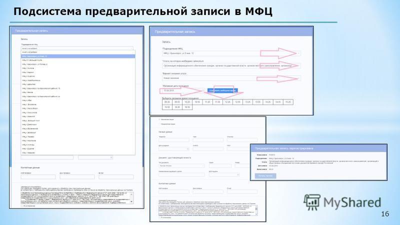 16 Подсистема предварительной записи в МФЦ