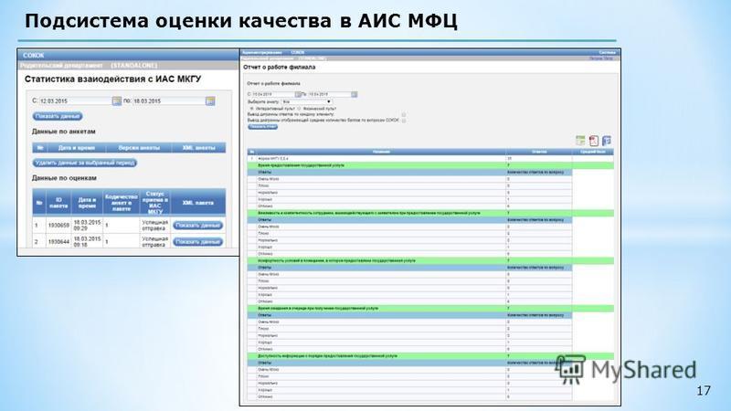 17 Подсистема оценки качества в АИС МФЦ