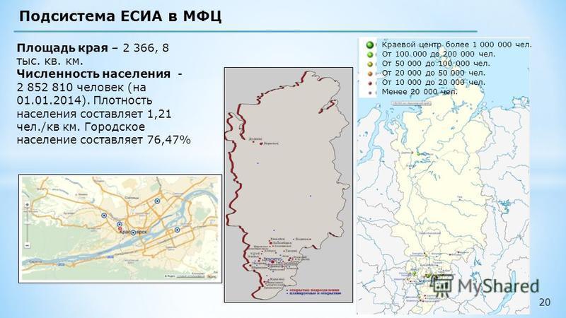 20 Подсистема ЕСИА в МФЦ Площадь края – 2 366, 8 тыс. кв. км. Численность населения - 2 852 810 человек (на 01.01.2014). Плотность населения составляет 1,21 чел./кв км. Городское население составляет 76,47% Краевой центр более 1 000 000 чел. От 100 0