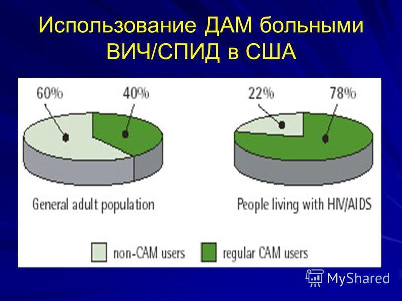 Использование ДАМ больными ВИЧ/СПИД в США