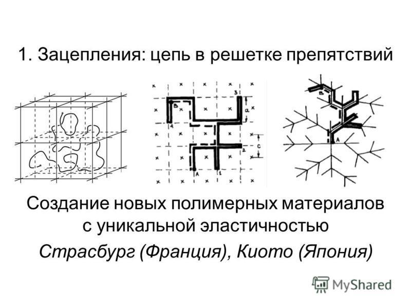 1. Зацепления: цепь в решетке препятствий Создание новых полимерных материалов с уникальной эластичностью Страсбург (Франция), Киото (Япония)