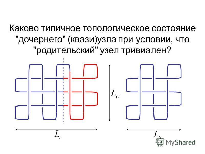 Каково типичное топологическое состояние дочернего (квази)узла при условии, что родительский узел тривиален?