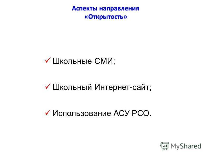 Аспекты направления «Открытость» Школьные СМИ; Школьный Интернет-сайт; Использование АСУ РСО.