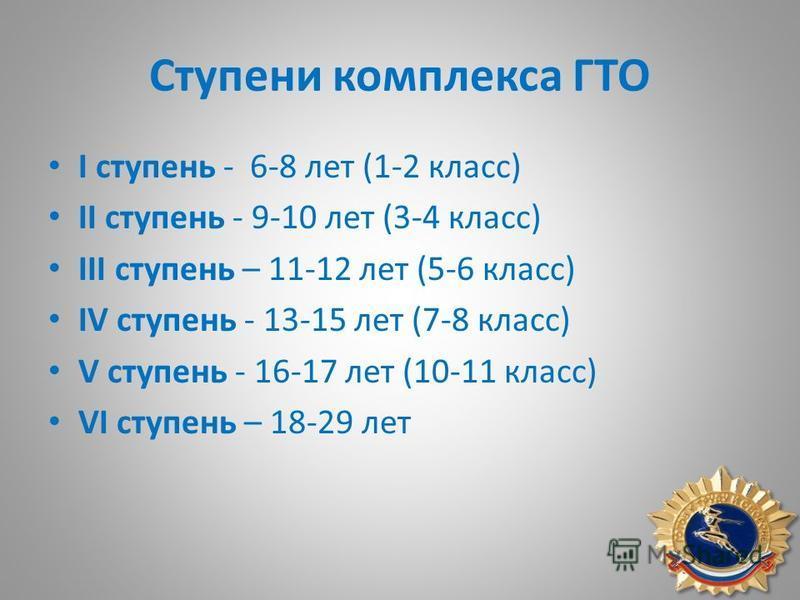 Ступени комплекса ГТО I ступень - 6-8 лет (1-2 класс) II ступень - 9-10 лет (3-4 класс) III ступень – 11-12 лет (5-6 класс) IV ступень - 13-15 лет (7-8 класс) V ступень - 16-17 лет (10-11 класс) VI ступень – 18-29 лет