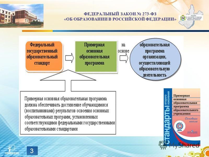 ФЕДЕРАЛЬНЫЙ ЗАКОН 273-ФЗ «ОБ ОБРАЗОВАНИИ В РОССИЙСКОЙ ФЕДЕРАЦИИ» 3