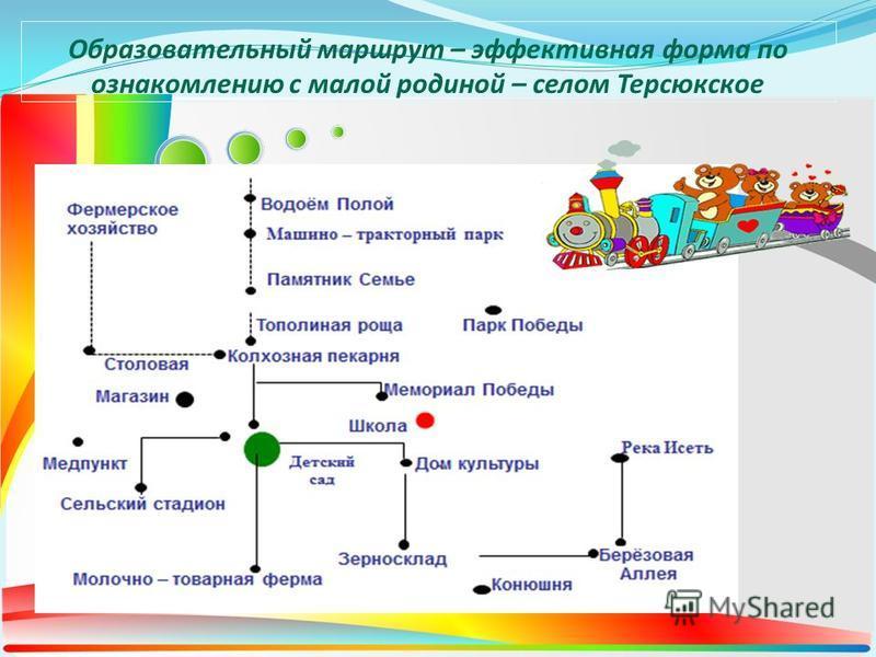 Образовательный маршрут – эффективная форма по ознакомлению с малой родиной – селом Терсюкское