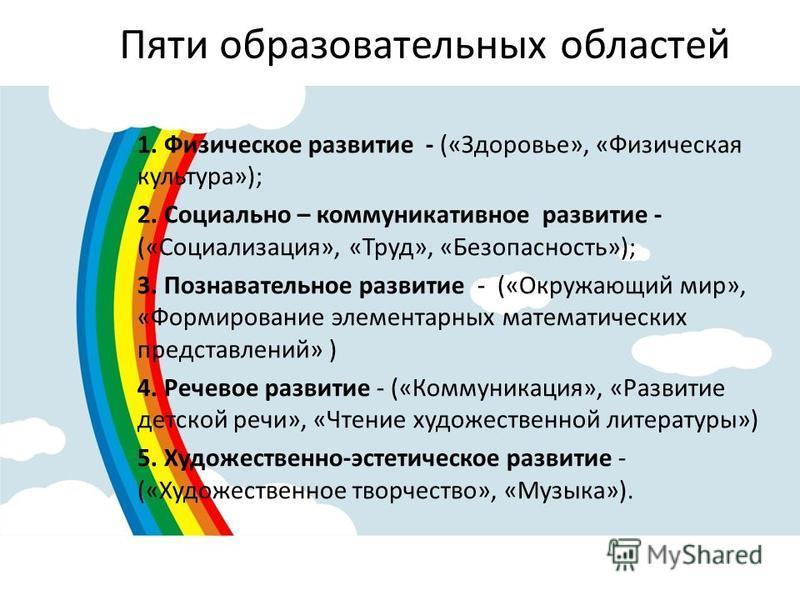 Пяти образовательных областей 1. Физическое развитие - («Здоровье», «Физическая культура»); 2. Социально – коммуникативное развитие - («Социализация», «Труд», «Безопасность»); 3. Познавательное развитие - («Окружающий мир», «Формирование элементарных