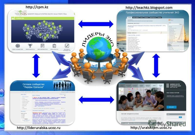 http://lideruralska.ucoz.ru http://teachkz.blogspot.com http://cpm.kz http://uralskcpm.ucoz.ru