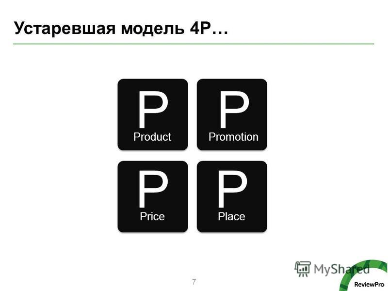 7 Устаревшая модель 4Р… P Product P Promotion P Price P Place