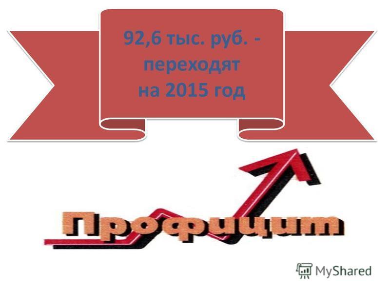 92,6 тыс. руб. - переходят на 2015 год