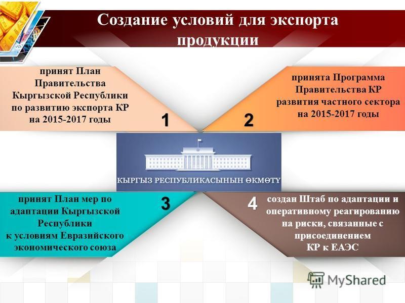 Создание условий для экспорта продукции 1 принят План Правительства Кыргызской Республики по развитию экспорта КР на 2015-2017 годы принята Программа Правительства КР развития частного сектора на 2015-2017 годы 2 3 принят План мер по адаптации Кыргыз