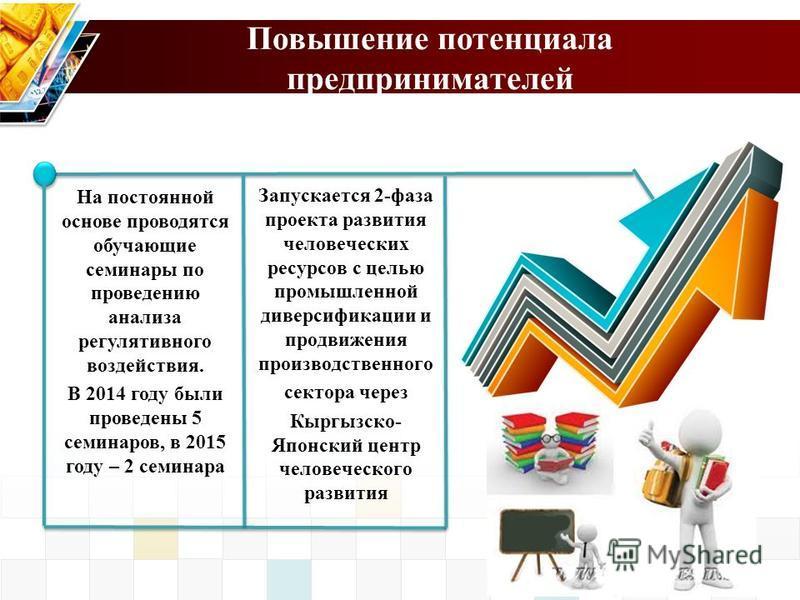 Повышение потенциала предпринимателей Запускается 2-фаза проекта развития человеческих ресурсов с целью промышленной диверсификации и продвижения производственного сектора через Кыргызско- Японский центр человеческого развития На постоянной основе пр