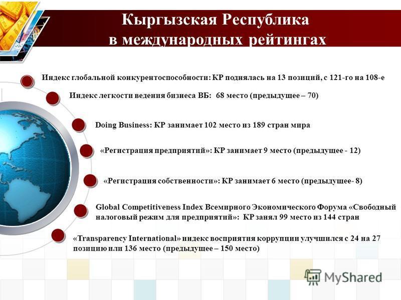 Кыргызская Республика в международных рейтингах Global Competitiveness Index Всемирного Экономического Форума «Свободный налоговый режим для предприятий»: КР занял 99 место из 144 стран Индекс глобальной конкурентоспособности: КР поднялась на 13 пози