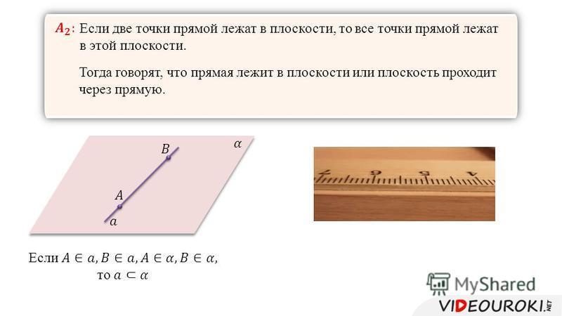Если две точки прямой лежат в плоскости, то все точки прямой лежат в этой плоскости. Тогда говорят, что прямая лежит в плоскости или плоскость проходит через прямую.