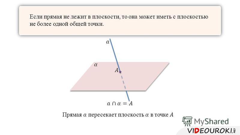Если прямая не лежит в плоскости, то она может иметь с плоскостью не более одной общей точки.