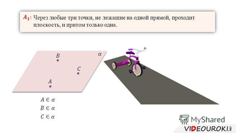 Через любые три точки, не лежащие на одной прямой, проходит плоскость, и притом только одна.