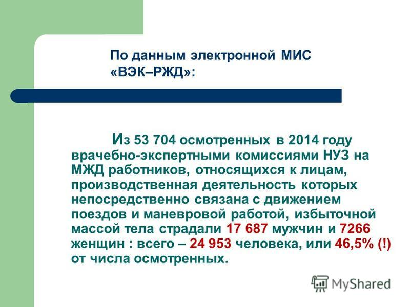И з 53 704 осмотренных в 2014 году врачебно-экспертными комиссиями НУЗ на МЖД работников, относящихся к лицам, производственная деятельность которых непосредственно связана с движением поездов и маневровой работой, избыточной массой тела страдали 17