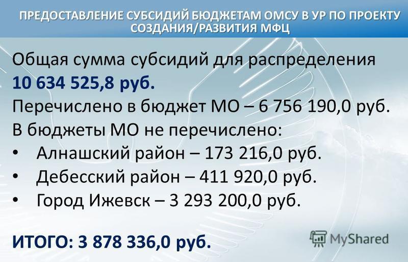 ПРЕДОСТАВЛЕНИЕ СУБСИДИЙ БЮДЖЕТАМ ОМСУ В УР ПО ПРОЕКТУ СОЗДАНИЯ/РАЗВИТИЯ МФЦ Общая сумма субсидий для распределения 10 634 525,8 руб. Перечислено в бюджет МО – 6 756 190,0 руб. В бюджеты МО не перечислено: Алнашский район – 173 216,0 руб. Дебесский ра