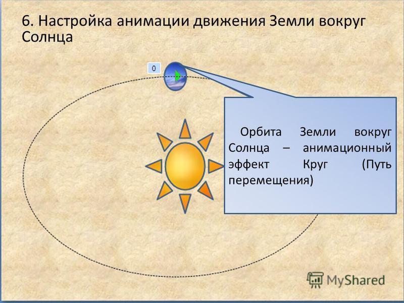 Орбита Земли вокруг Солнца – анимационный эффект Круг (Путь перемещения) 6. Настройка анимации движения Земли вокруг Солнца