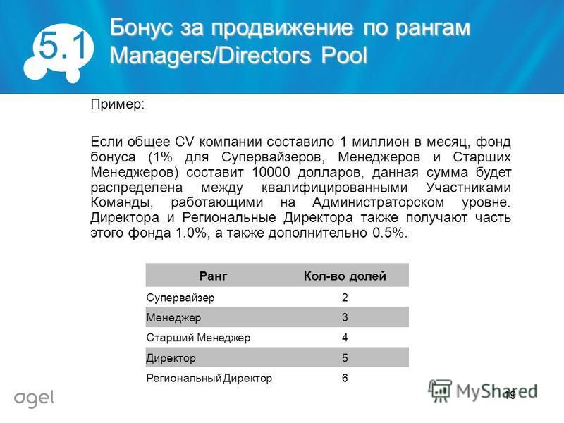 Бонус за продвижение по рангам Managers/Directors Pool 5.1 Пример: Если общее CV компании составило 1 миллион в месяц, фонд бонуса (1% для Супервайзеров, Менеджеров и Старших Менеджеров) составит 10000 долларов, данная сумма будет распределена между