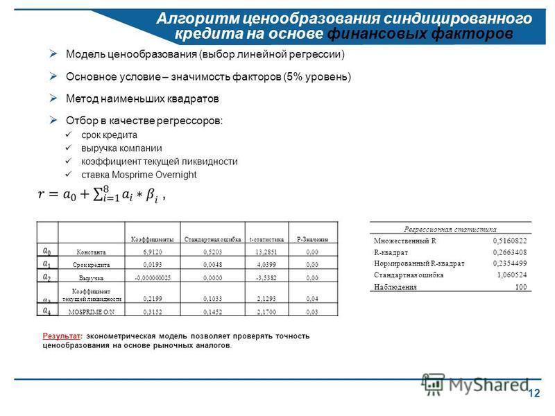12 Алгоритм ценообразования синдицированного кредита на основе финансовых факторов Коэффициенты Стандартная ошибкаt-статистикаP-Значение Константа 6,91200,520313,28510,00 Срок кредита 0,01930,00484,03990,00 Выручка-0,0000000250,0000-3,53820,00 Коэффи