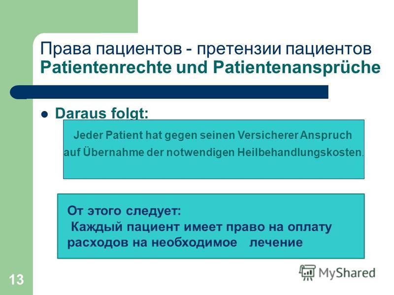 13 Права пациентов - претензии пациентов Patientenrechte und Patientenansprüche Daraus folgt: Jeder Patient hat gegen seinen Versicherer Anspruch auf Übernahme der notwendigen Heilbehandlungskosten. От этого следует: Каждый пациент имеет право на опл