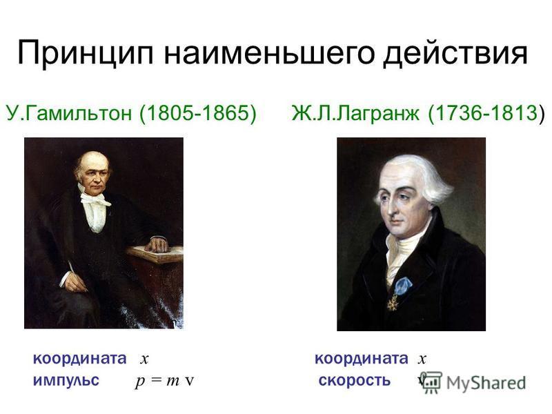 Принцип наименьшего действия У.Гамильтон (1805-1865) Ж.Л.Лагранж (1736-1813) координата x импульс p = m v скорость v
