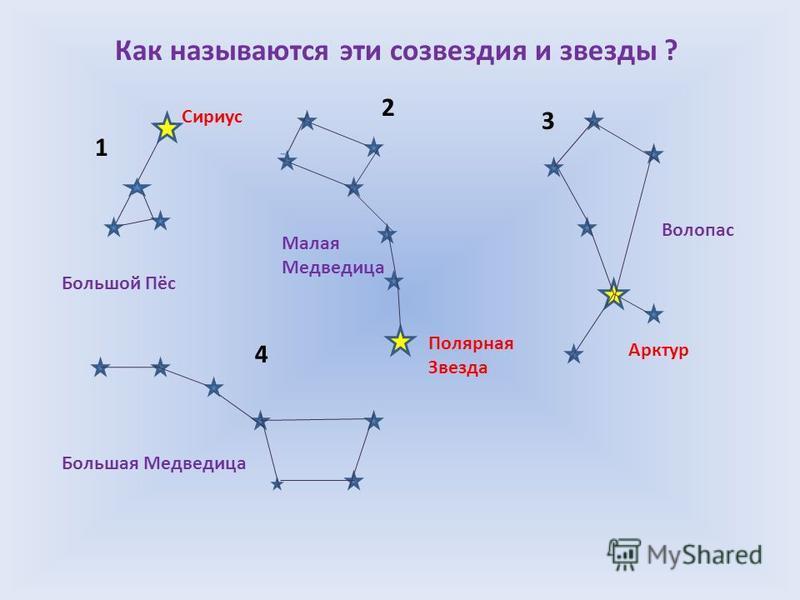 Как называются эти созвездия и звезды ? 1 2 3 4 Большой Пёс Сириус Малая Медведица Полярная Звезда Волопас Арктур Большая Медведица