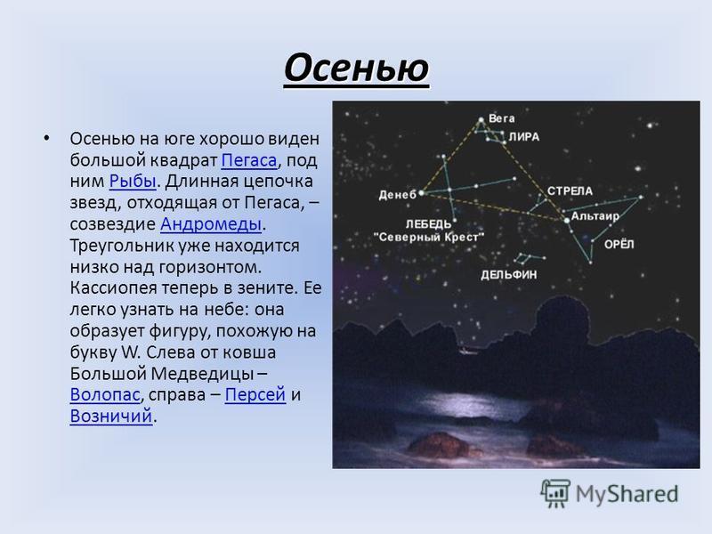 Осенью Осенью на юге хорошо виден большой квадрат Пегаса, под ним Рыбы. Длинная цепочка звезд, отходящая от Пегаса, – созвездие Андромеды. Треугольник уже находится низко над горизонтом. Кассиопея теперь в зените. Ее легко узнать на небе: она образуе