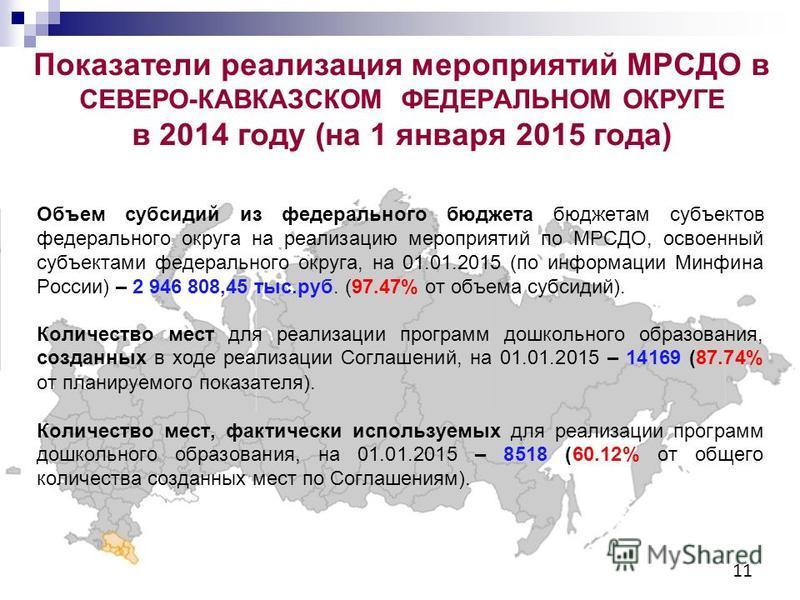 Показатели реализация мероприятий МРСДО в СЕВЕРО-КАВКАЗСКОМ ФЕДЕРАЛЬНОМ ОКРУГЕ в 2014 году (на 1 января 2015 года) Объем субсидий из федерального бюджета бюджетам субъектов федерального округа на реализацию мероприятий по МРСДО, освоенный субъектами
