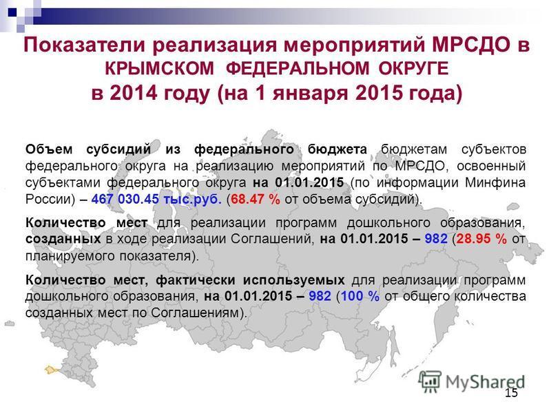 Показатели реализация мероприятий МРСДО в КРЫМСКОМ ФЕДЕРАЛЬНОМ ОКРУГЕ в 2014 году (на 1 января 2015 года) Объем субсидий из федерального бюджета бюджетам субъектов федерального округа на реализацию мероприятий по МРСДО, освоенный субъектами федеральн