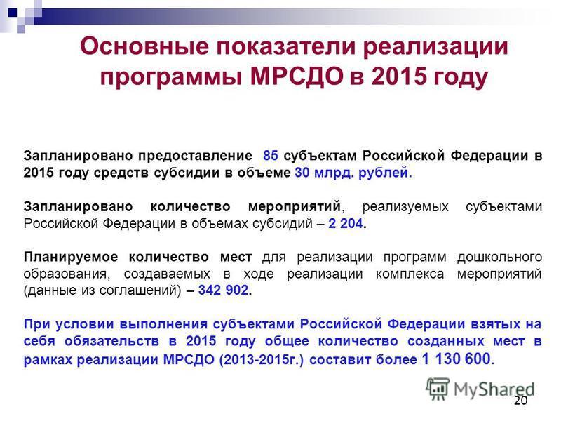 20 Запланировано предоставление 85 субъектам Российской Федерации в 2015 году средств субсидии в объеме 30 млрд. рублей. Запланировано количество мероприятий, реализуемых субъектами Российской Федерации в объемах субсидий – 2 204. Планируемое количес