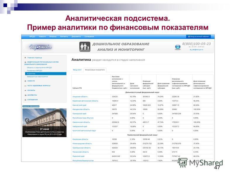47 Аналитическая подсистема. Пример аналитики по финансовым показателям