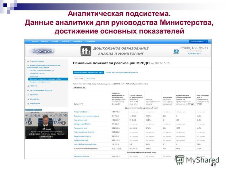 48 Аналитическая подсистема. Данные аналитики для руководства Министерства, достижение основных показателей
